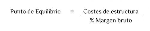 formulapuntoequilibrio
